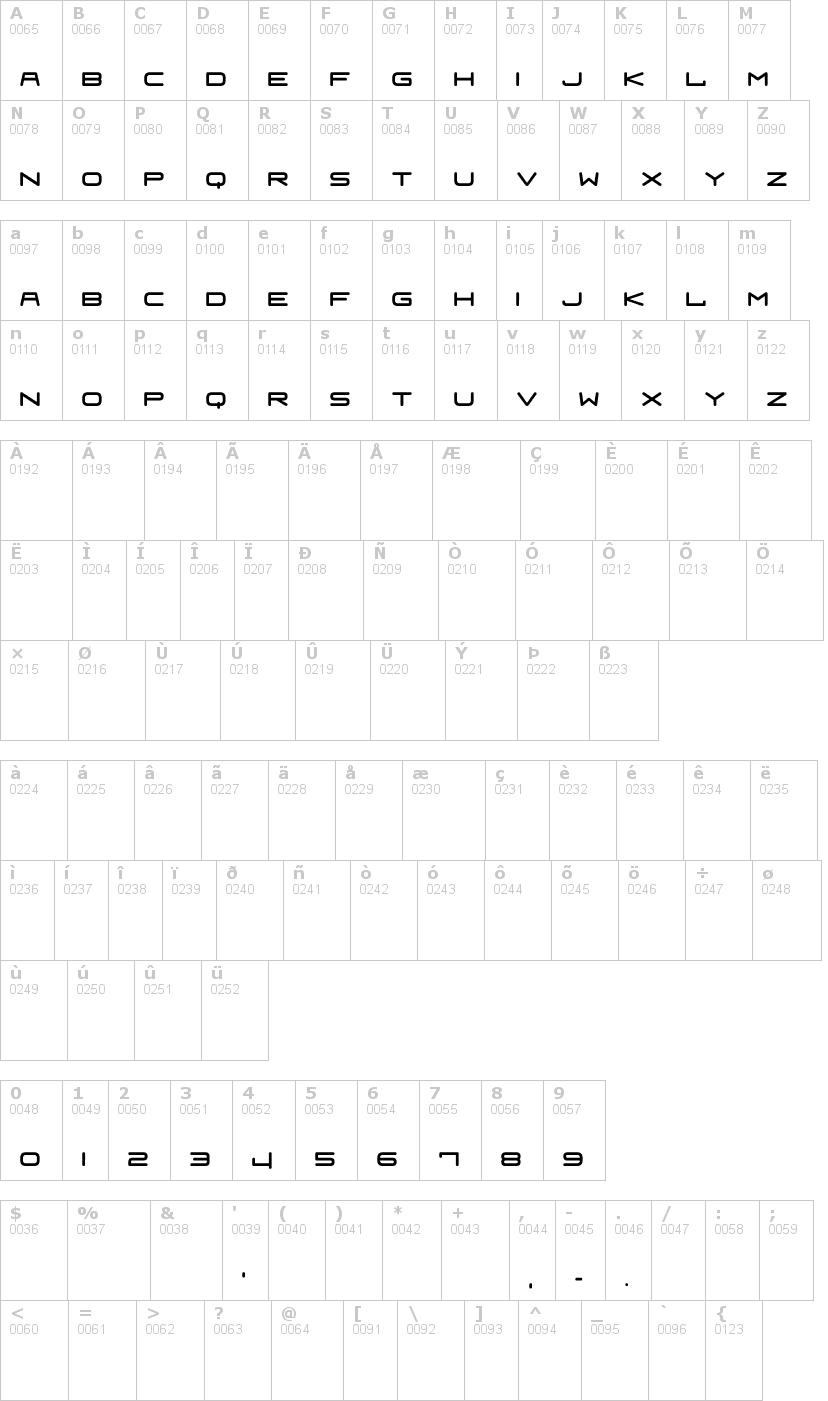 Lettere dell'alfabeto del font fraulein con le quali è possibile realizzare adesivi prespaziati