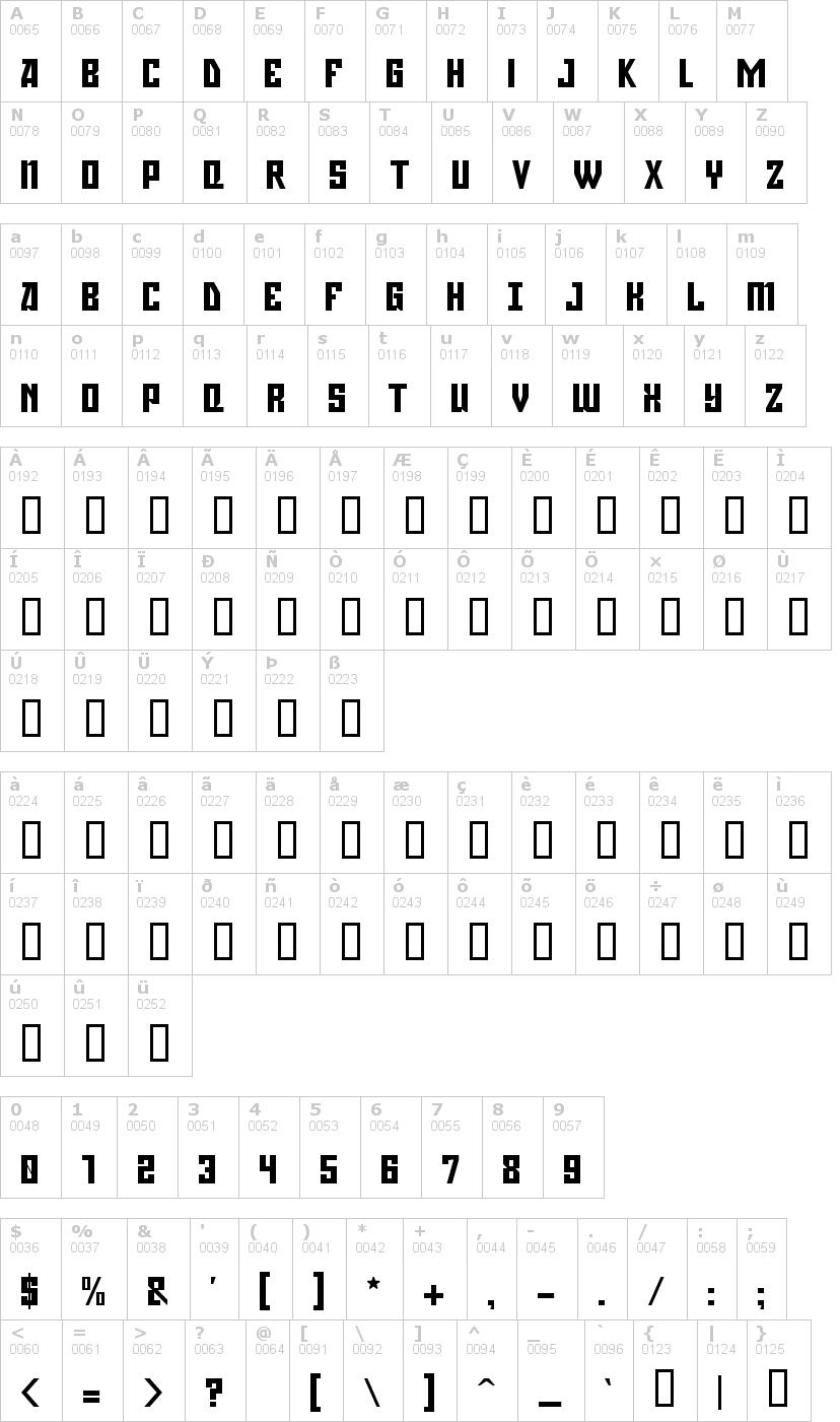 Lettere dell'alfabeto del font gagarin con le quali è possibile realizzare adesivi prespaziati