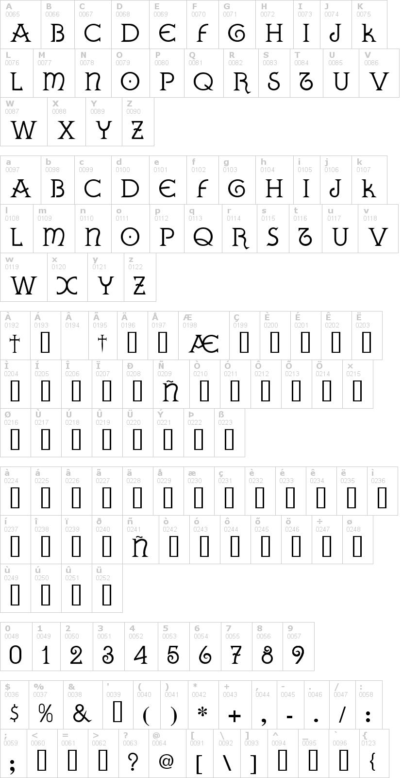 Lettere dell'alfabeto del font gallaecia con le quali è possibile realizzare adesivi prespaziati