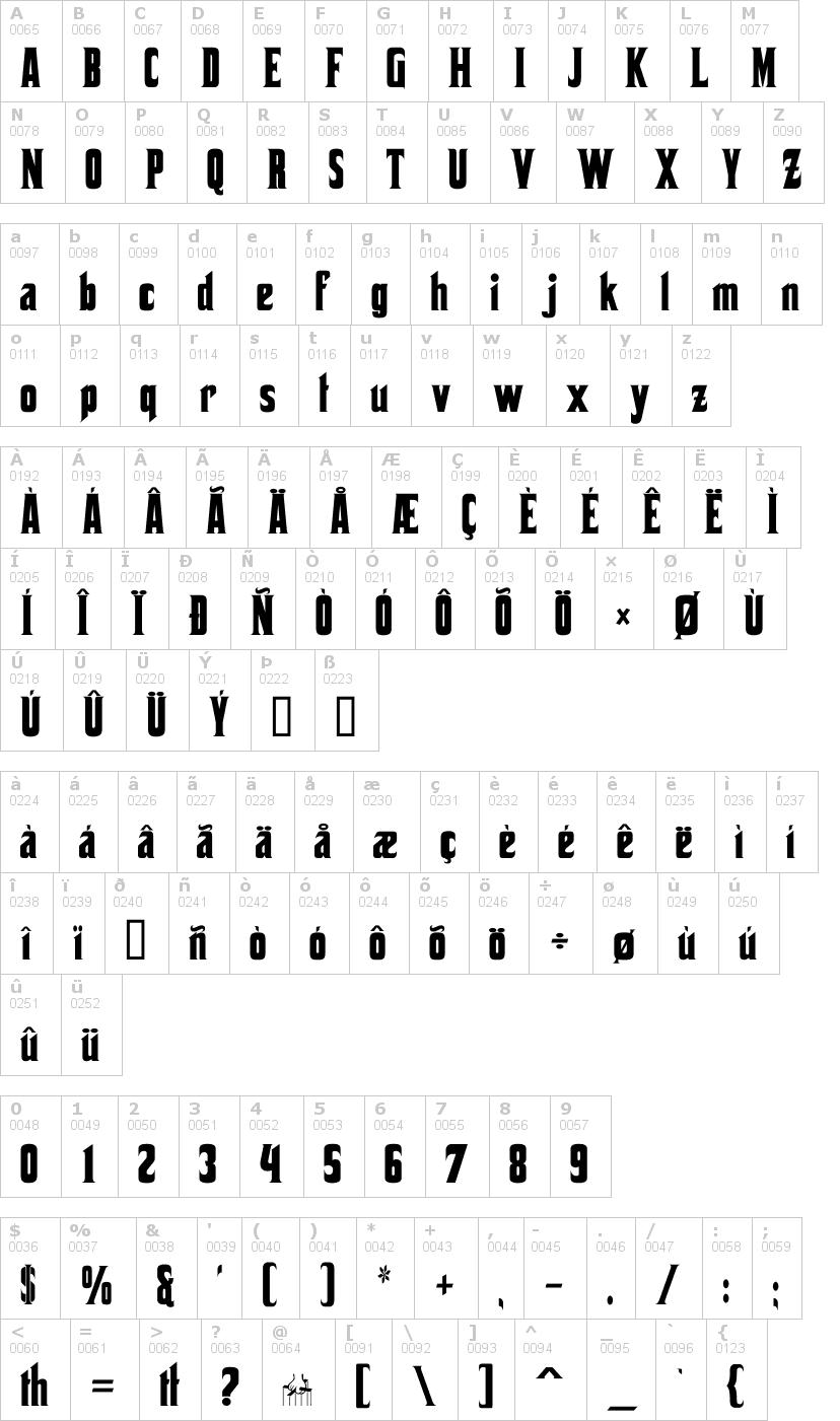 Lettere dell'alfabeto del font godfather con le quali è possibile realizzare adesivi prespaziati