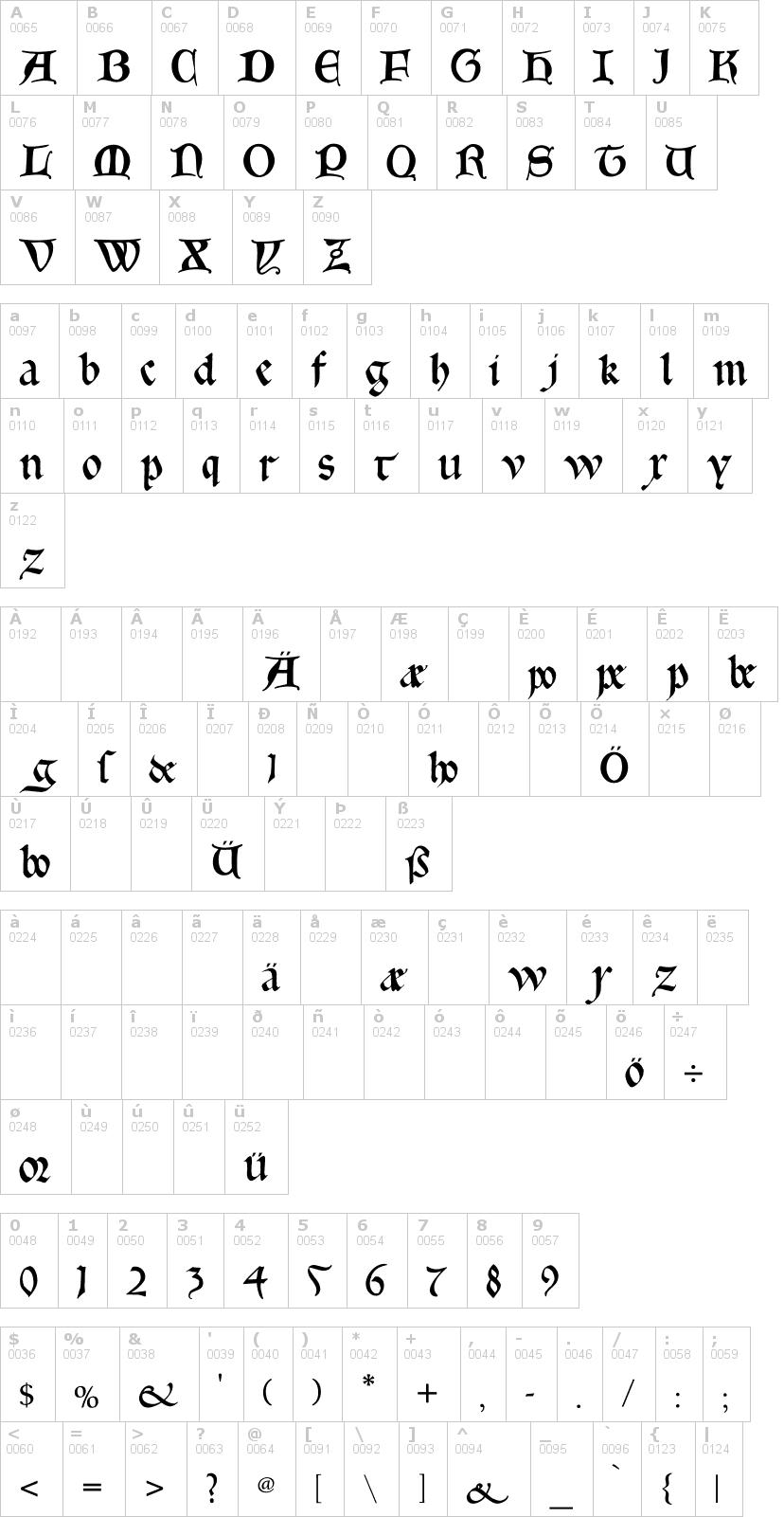 Lettere dell'alfabeto del font gotica-bastard con le quali è possibile realizzare adesivi prespaziati