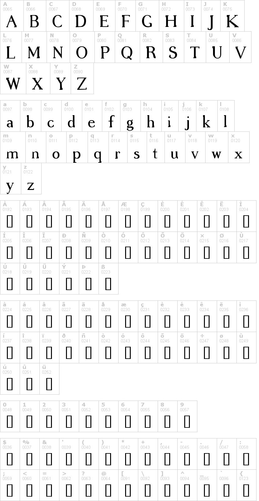 Lettere dell'alfabeto del font gregoire con le quali è possibile realizzare adesivi prespaziati