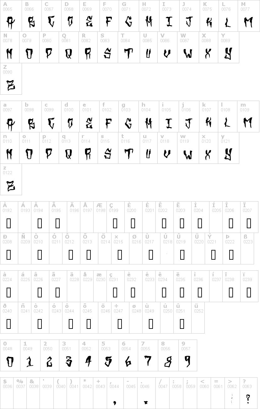 Lettere dell'alfabeto del font grimey con le quali è possibile realizzare adesivi prespaziati