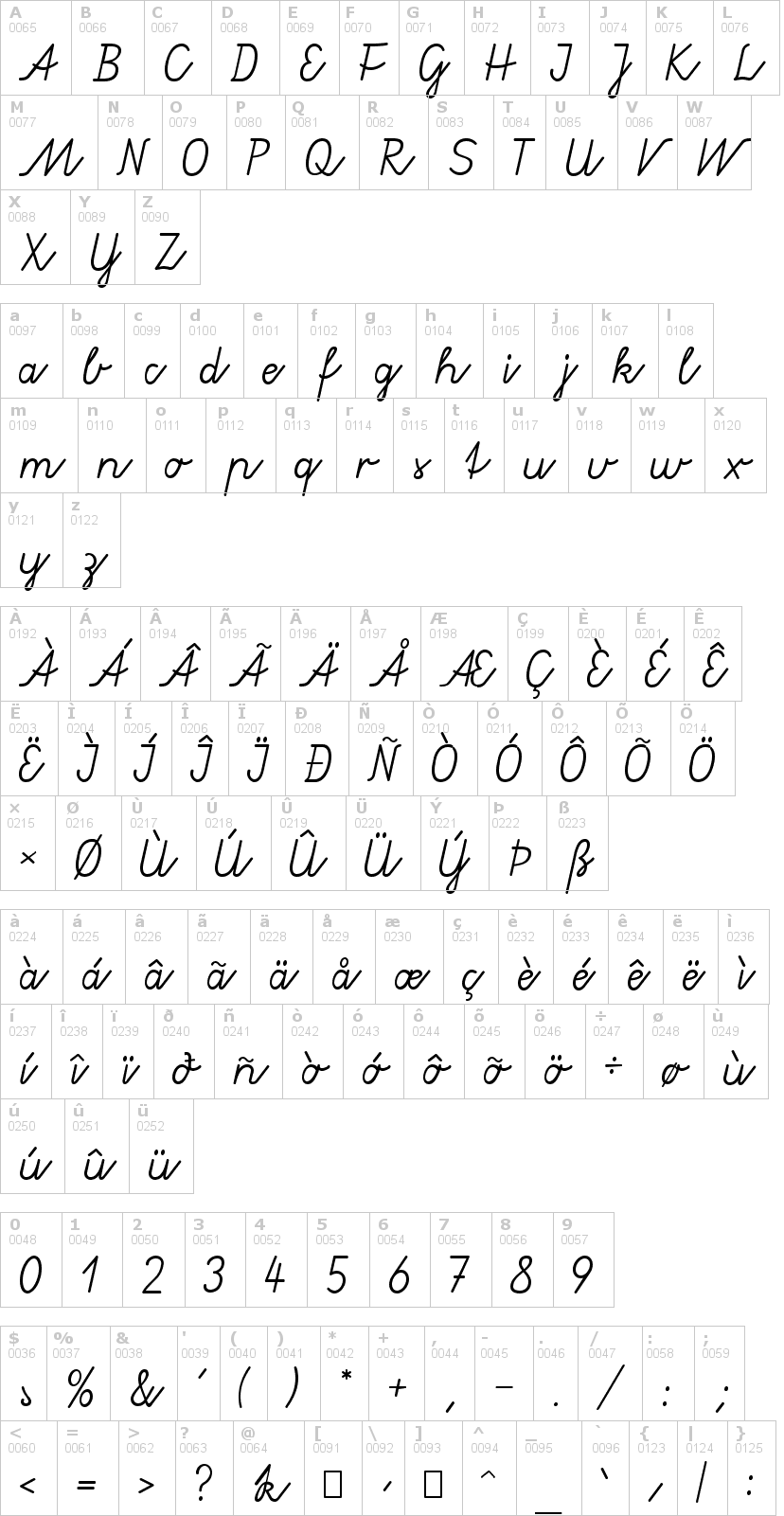 Lettere dell'alfabeto del font gruenewald-va con le quali è possibile realizzare adesivi prespaziati