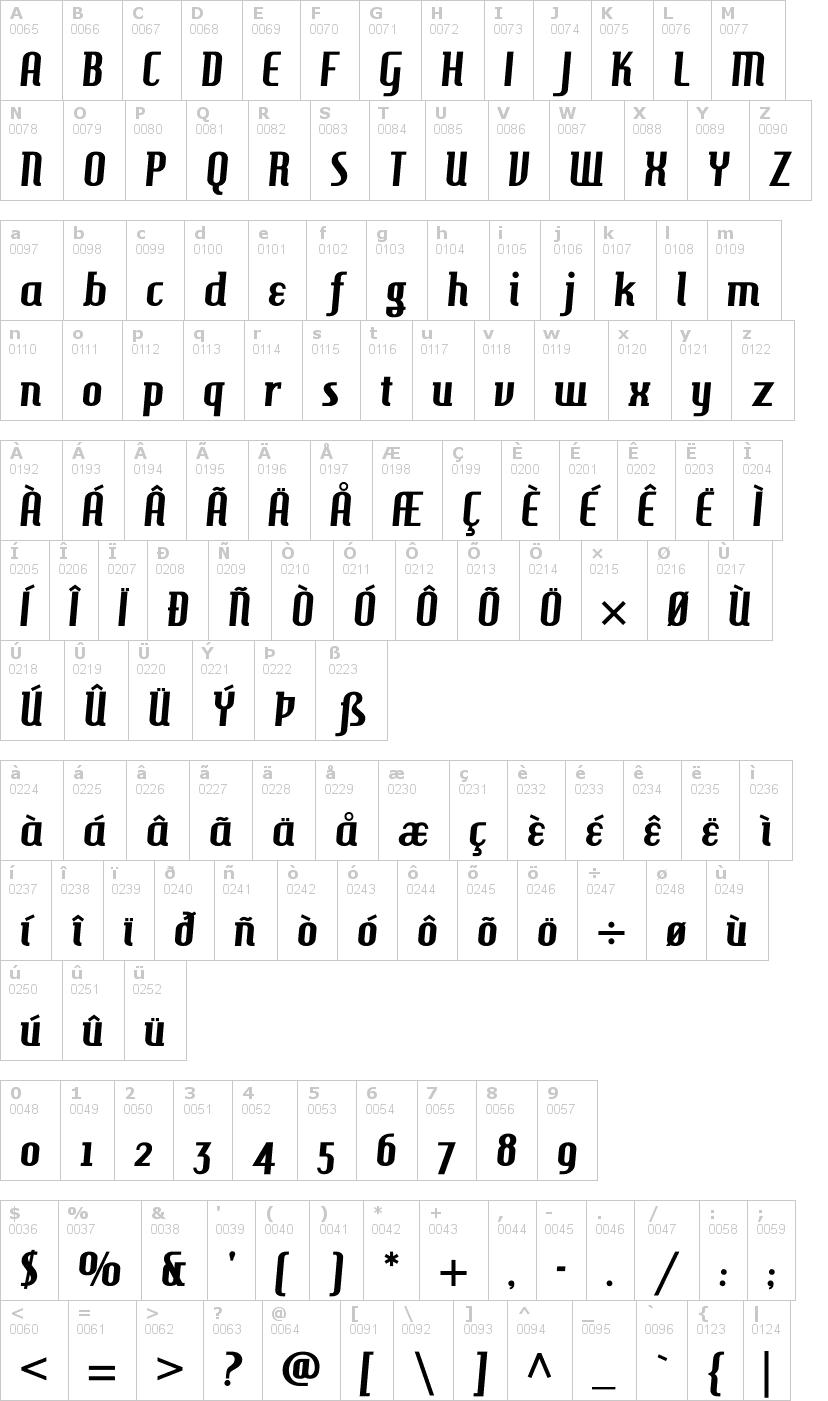 Lettere dell'alfabeto del font hamburger-heaven con le quali è possibile realizzare adesivi prespaziati
