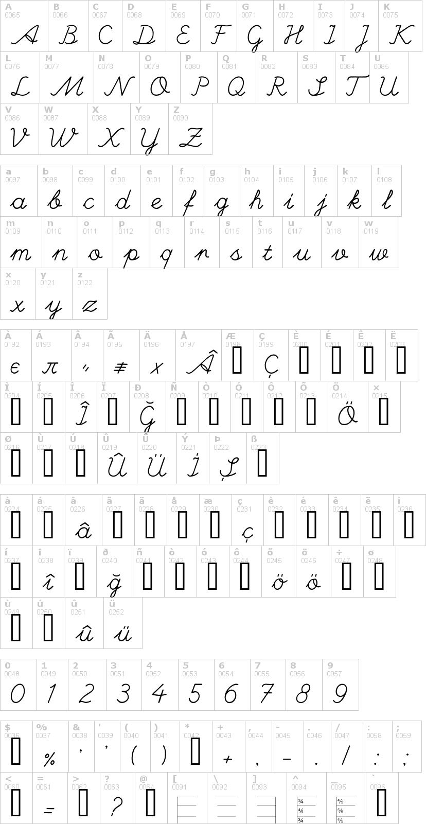 Lettere dell'alfabeto del font hand con le quali è possibile realizzare adesivi prespaziati