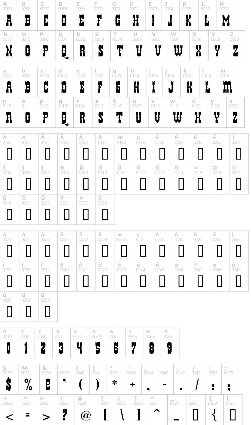 Lettere dell'alfabeto del font helldorado con le quali è possibile realizzare adesivi prespaziati