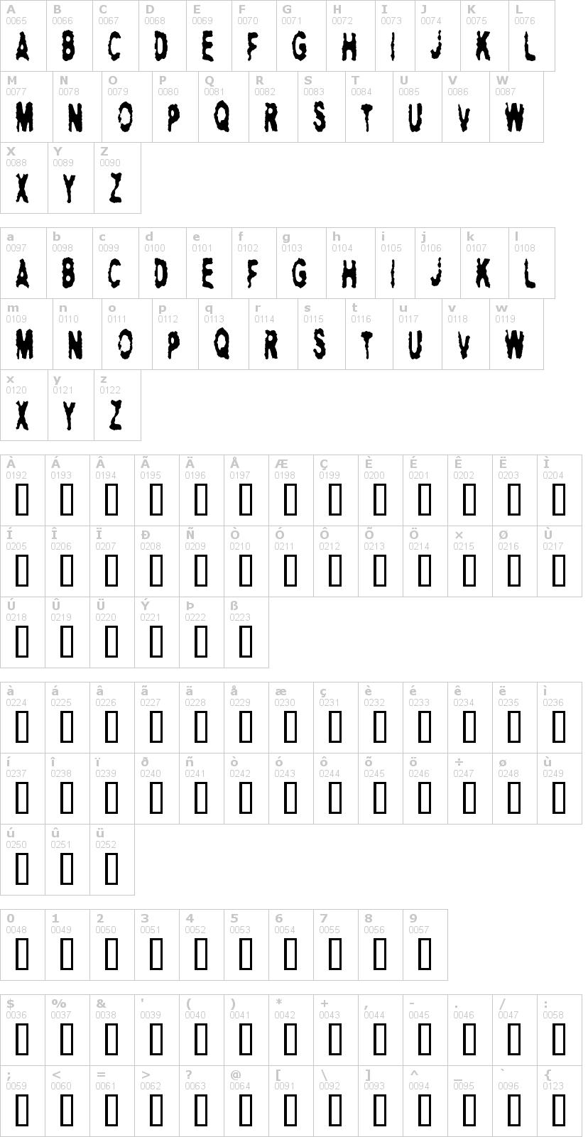 Lettere dell'alfabeto del font hitman-aj con le quali è possibile realizzare adesivi prespaziati
