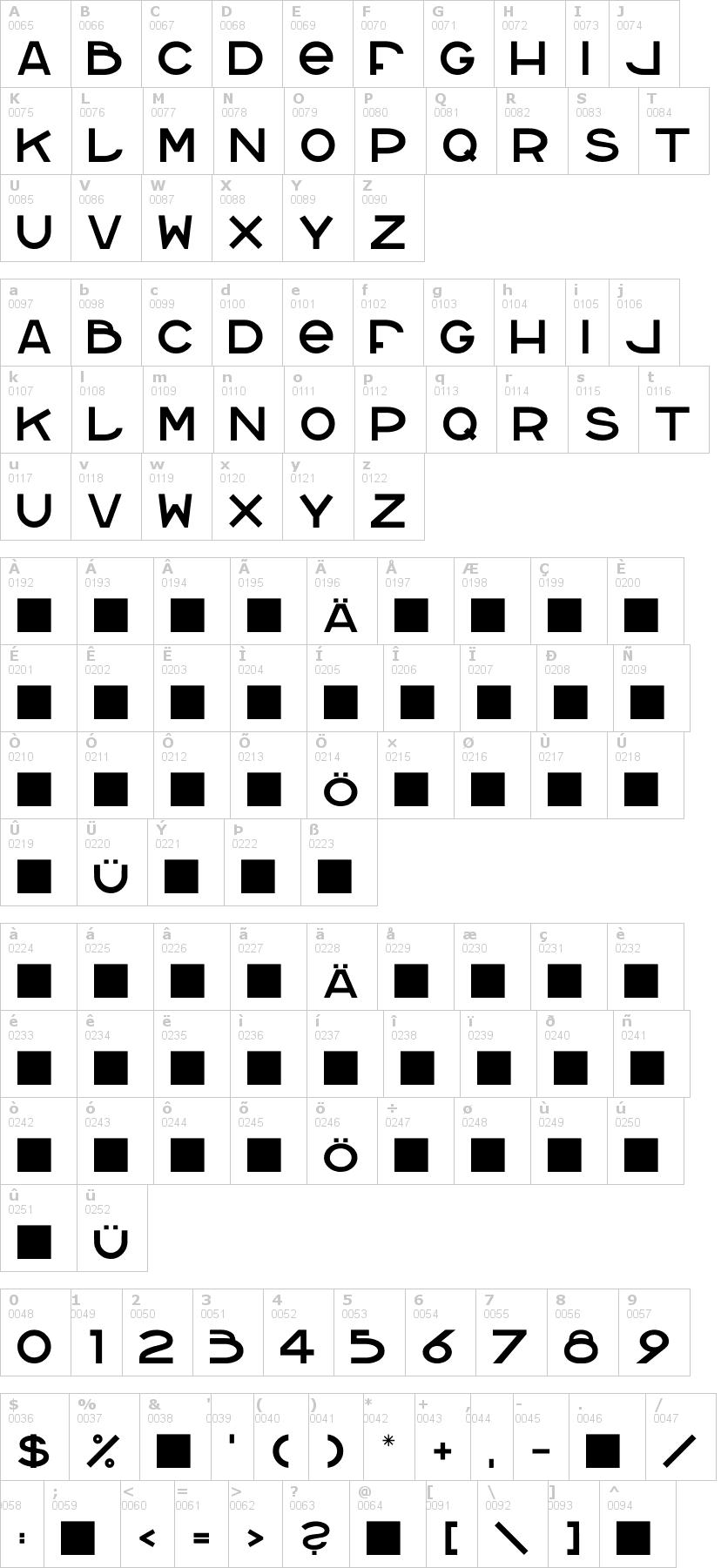 Lettere dell'alfabeto del font homeblock con le quali è possibile realizzare adesivi prespaziati