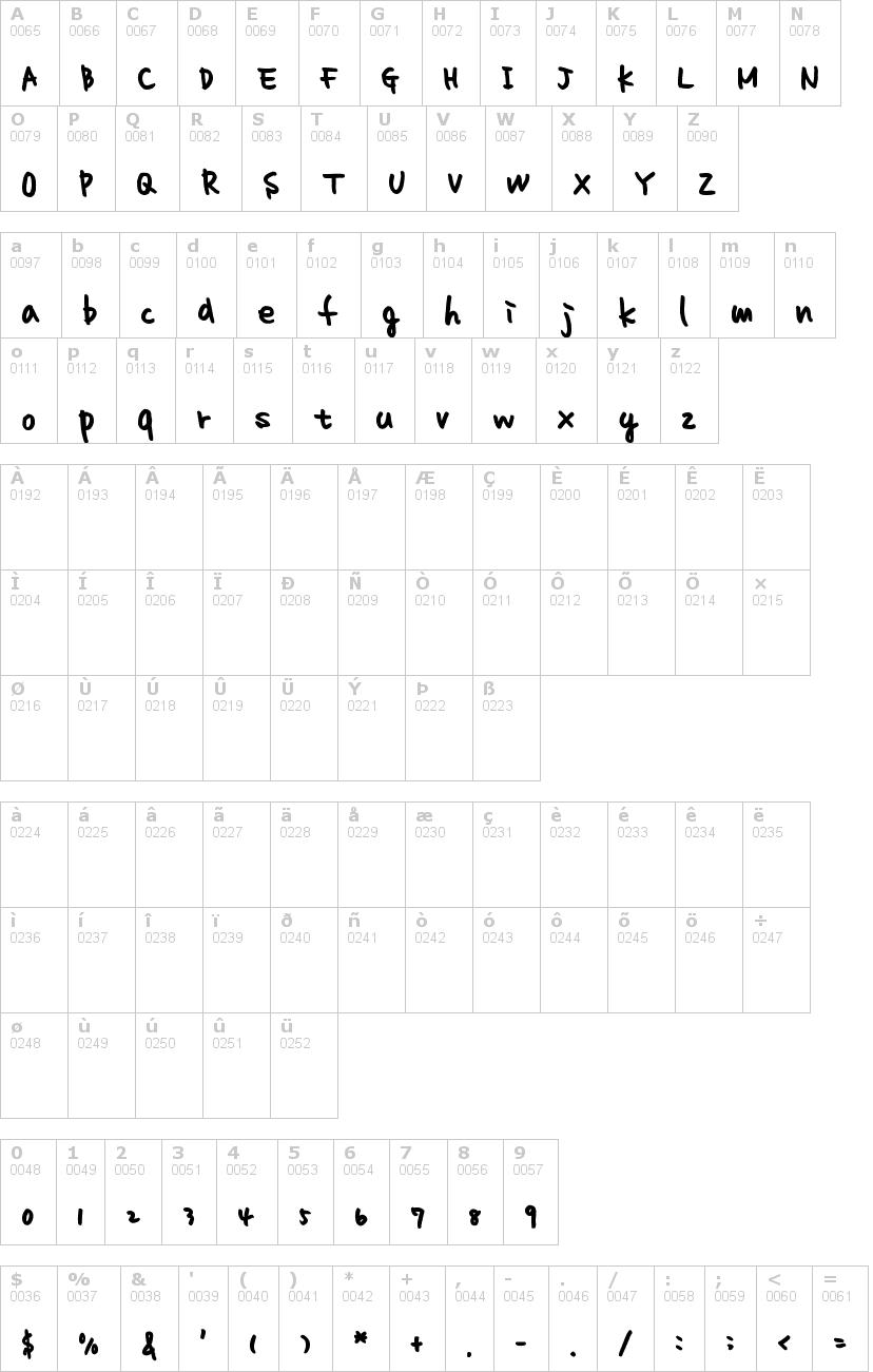 Lettere dell'alfabeto del font homework con le quali è possibile realizzare adesivi prespaziati