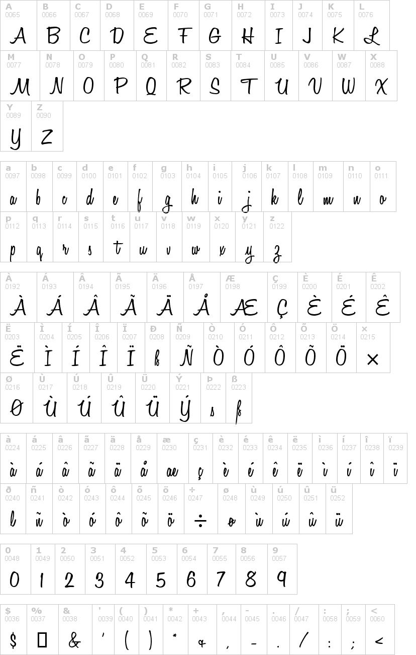 Lettere dell'alfabeto del font honey-script con le quali è possibile realizzare adesivi prespaziati