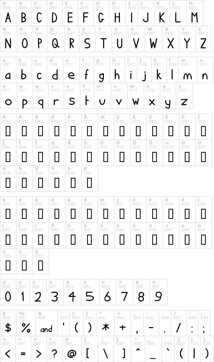 Lettere dell'alfabeto del font i-hate-comic-sans con le quali è possibile realizzare adesivi prespaziati