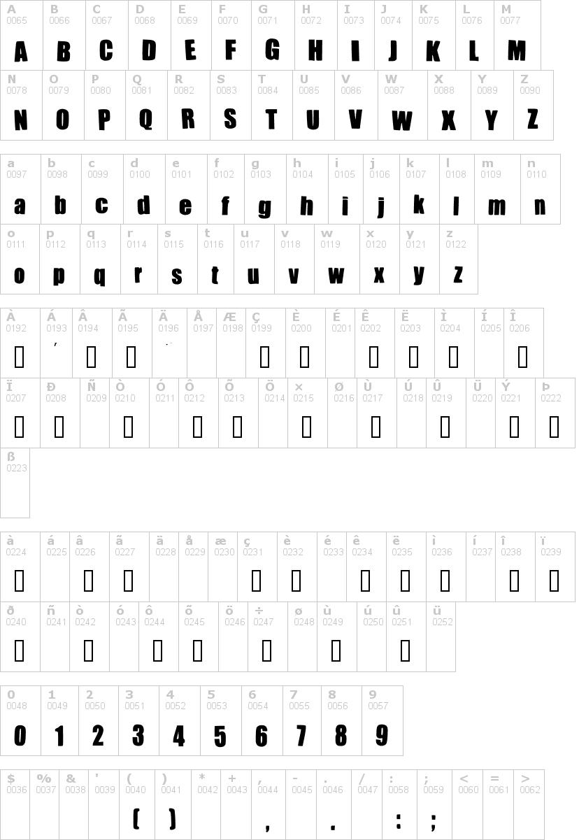 Lettere dell'alfabeto del font impacted-hr con le quali è possibile realizzare adesivi prespaziati