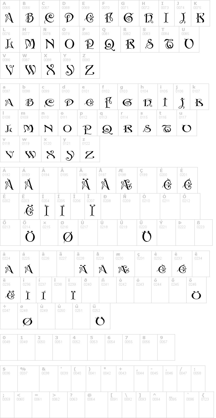 Lettere dell'alfabeto del font initials-with-curls con le quali è possibile realizzare adesivi prespaziati