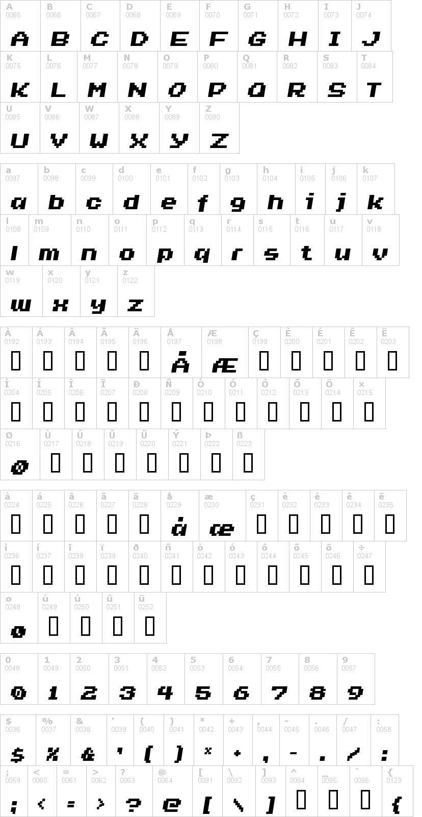 Lettere dell'alfabeto del font invasion2000 con le quali è possibile realizzare adesivi prespaziati