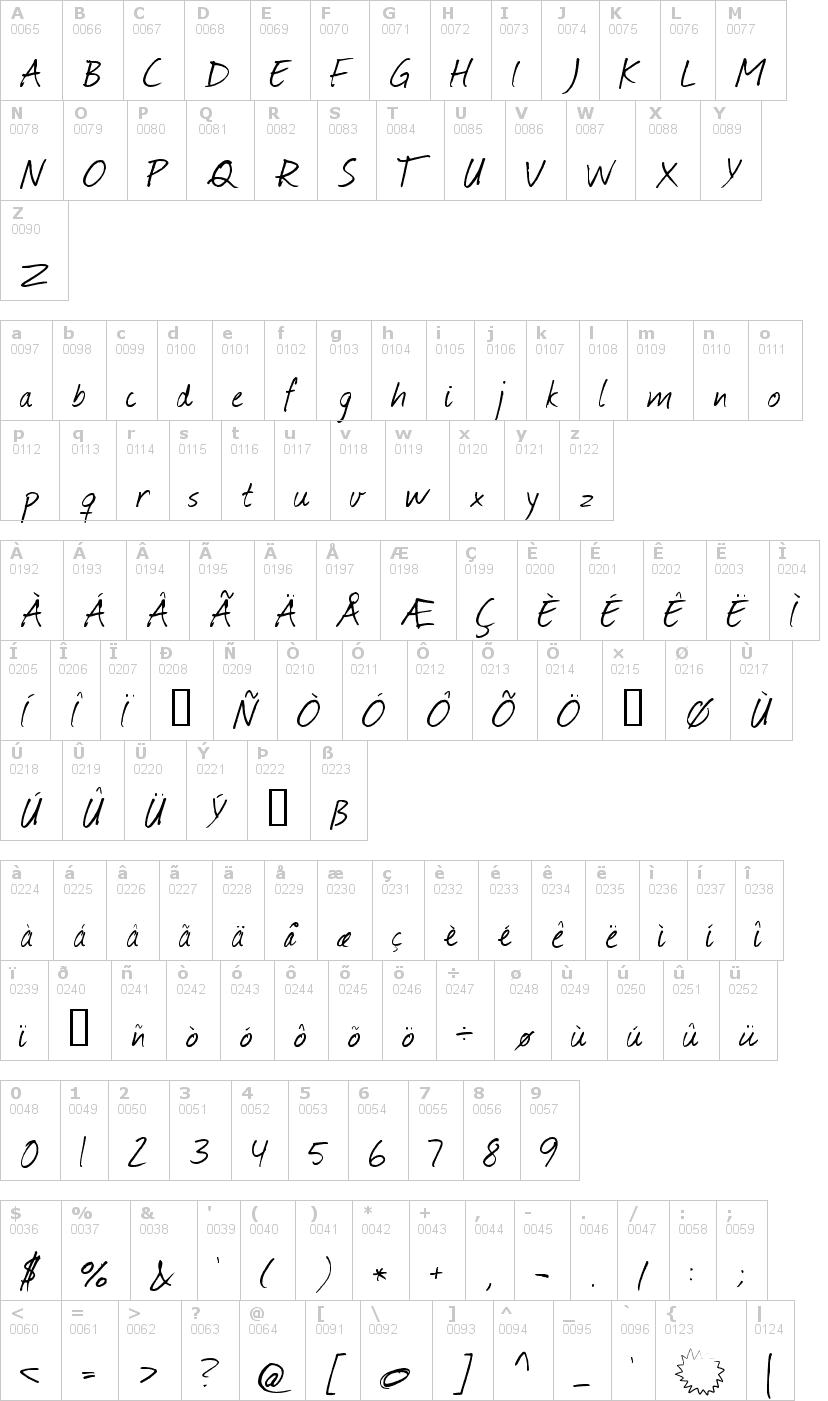 Lettere dell'alfabeto del font journal con le quali è possibile realizzare adesivi prespaziati