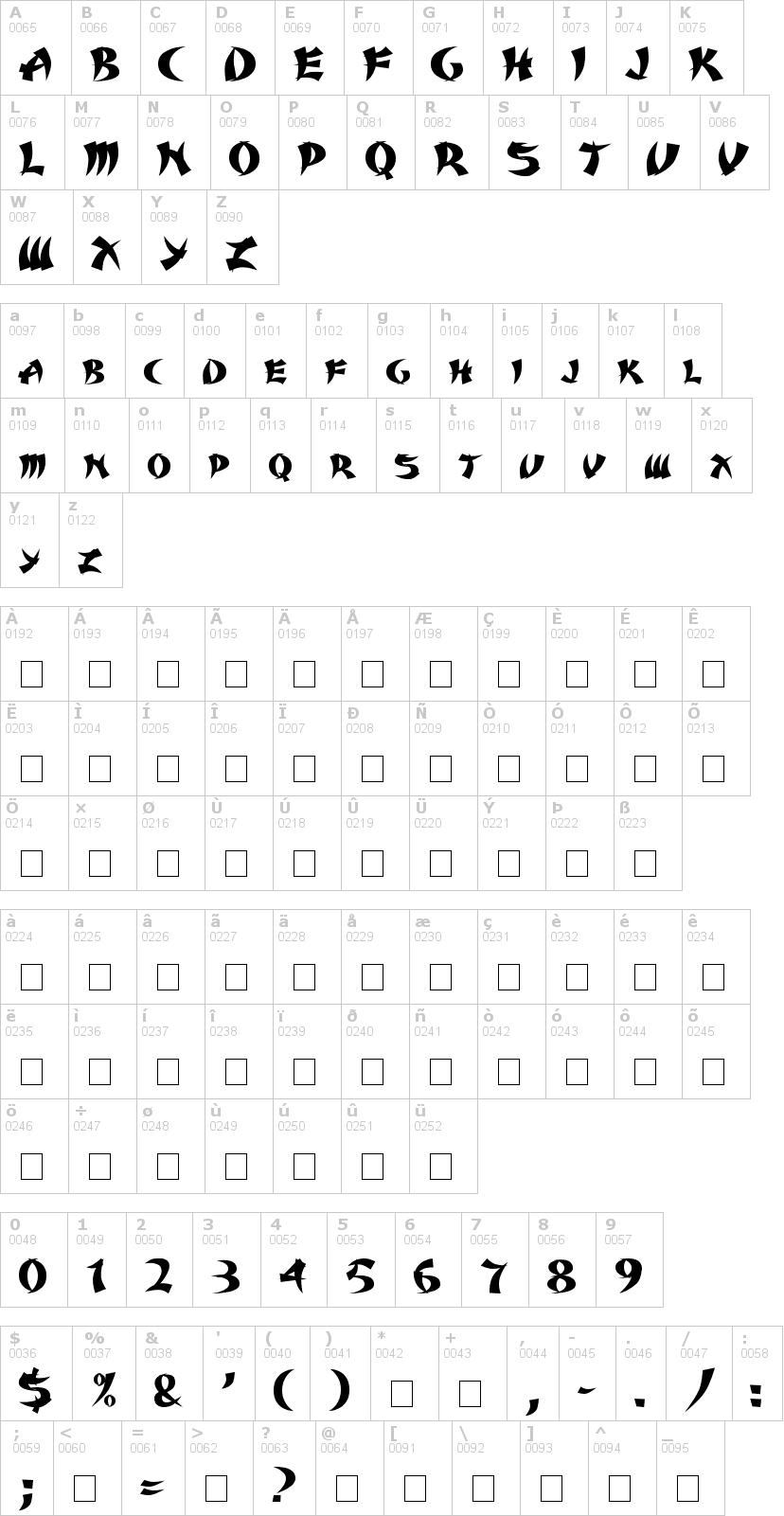 Lettere dell'alfabeto del font karate con le quali è possibile realizzare adesivi prespaziati