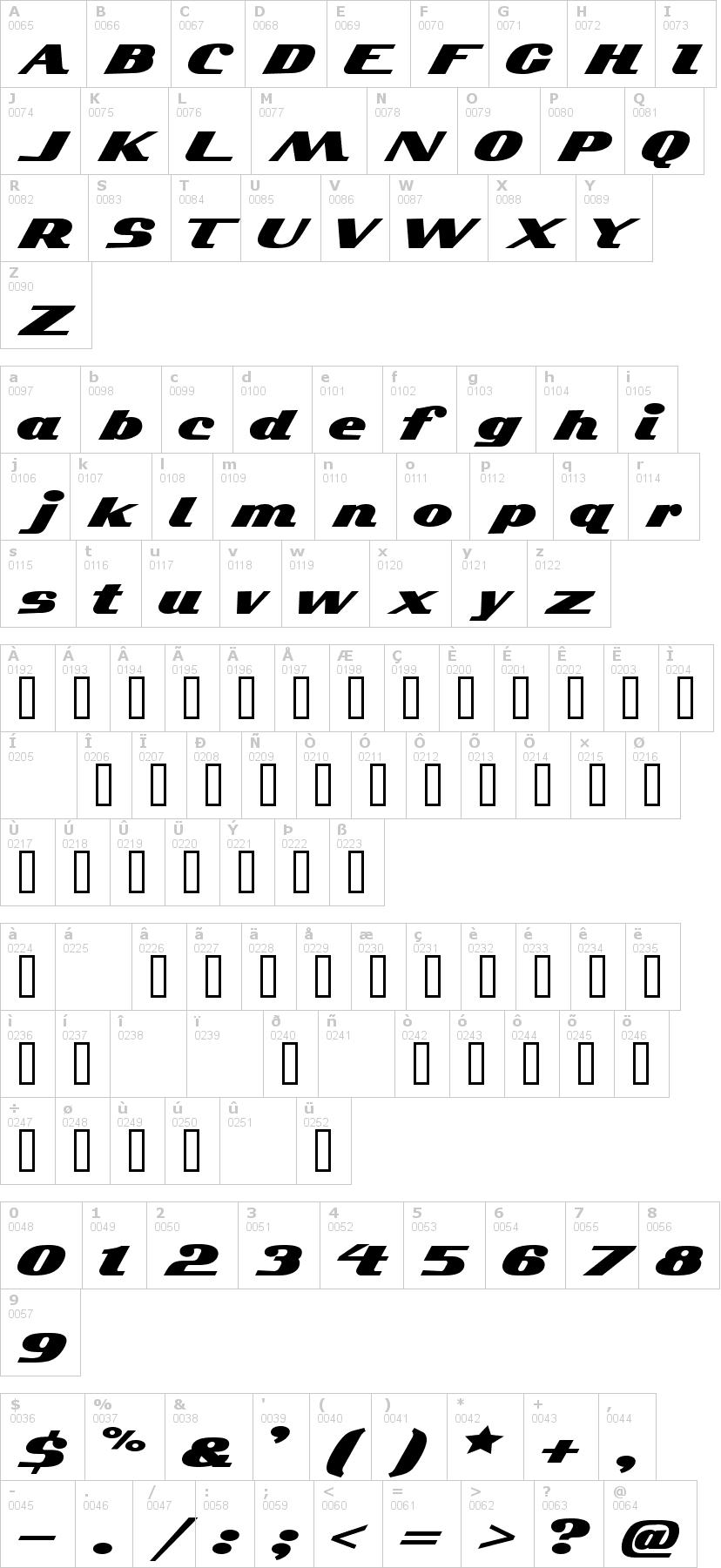 Lettere dell'alfabeto del font kelvinized con le quali è possibile realizzare adesivi prespaziati