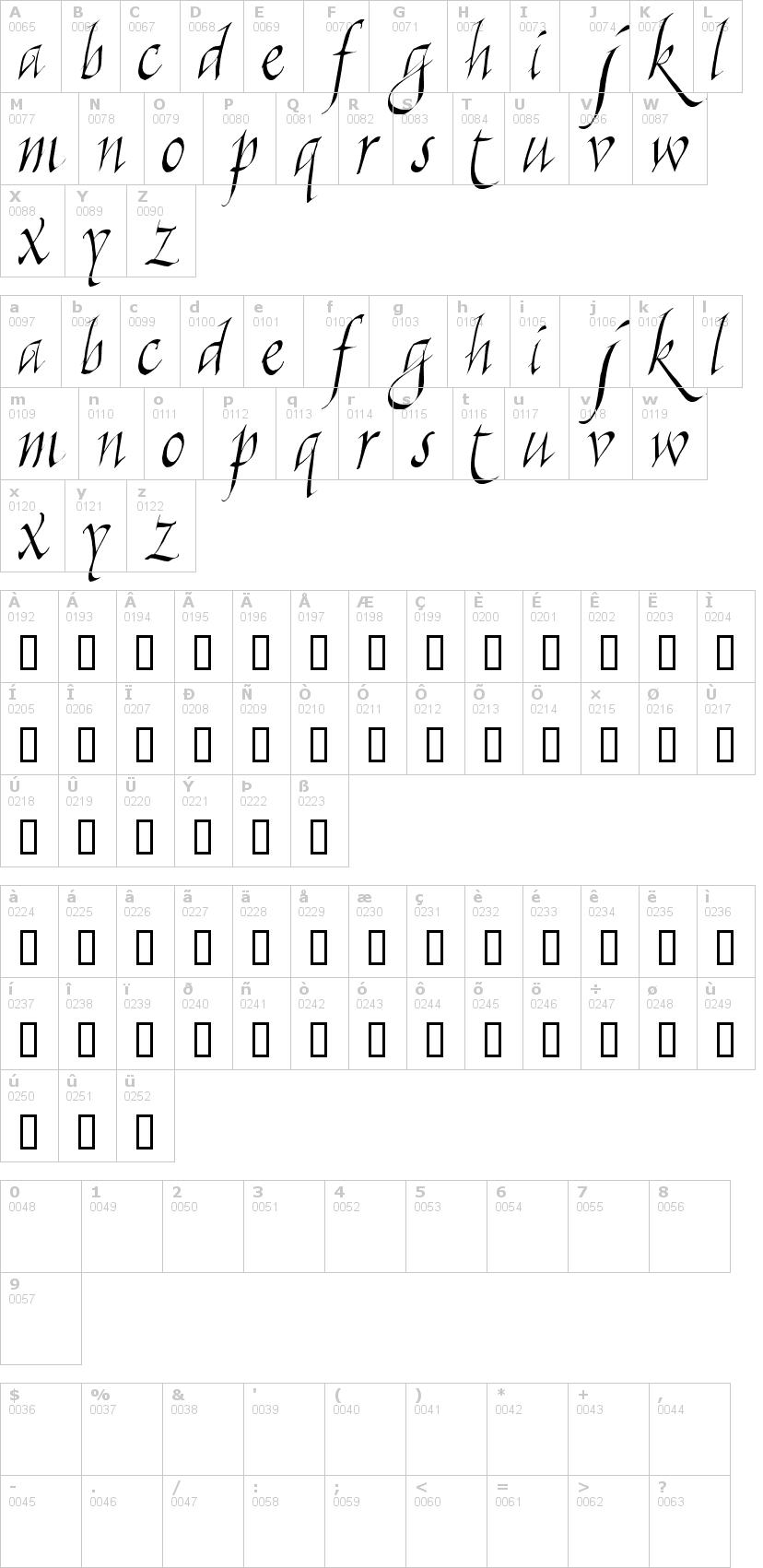 Lettere dell'alfabeto del font killigraphy con le quali è possibile realizzare adesivi prespaziati