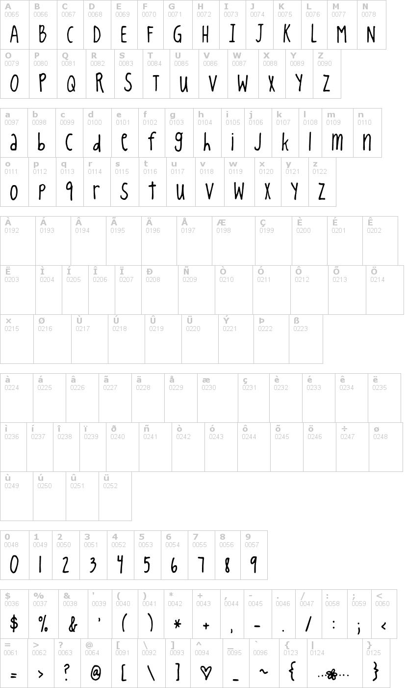 Lettere dell'alfabeto del font king-cool-kc con le quali è possibile realizzare adesivi prespaziati