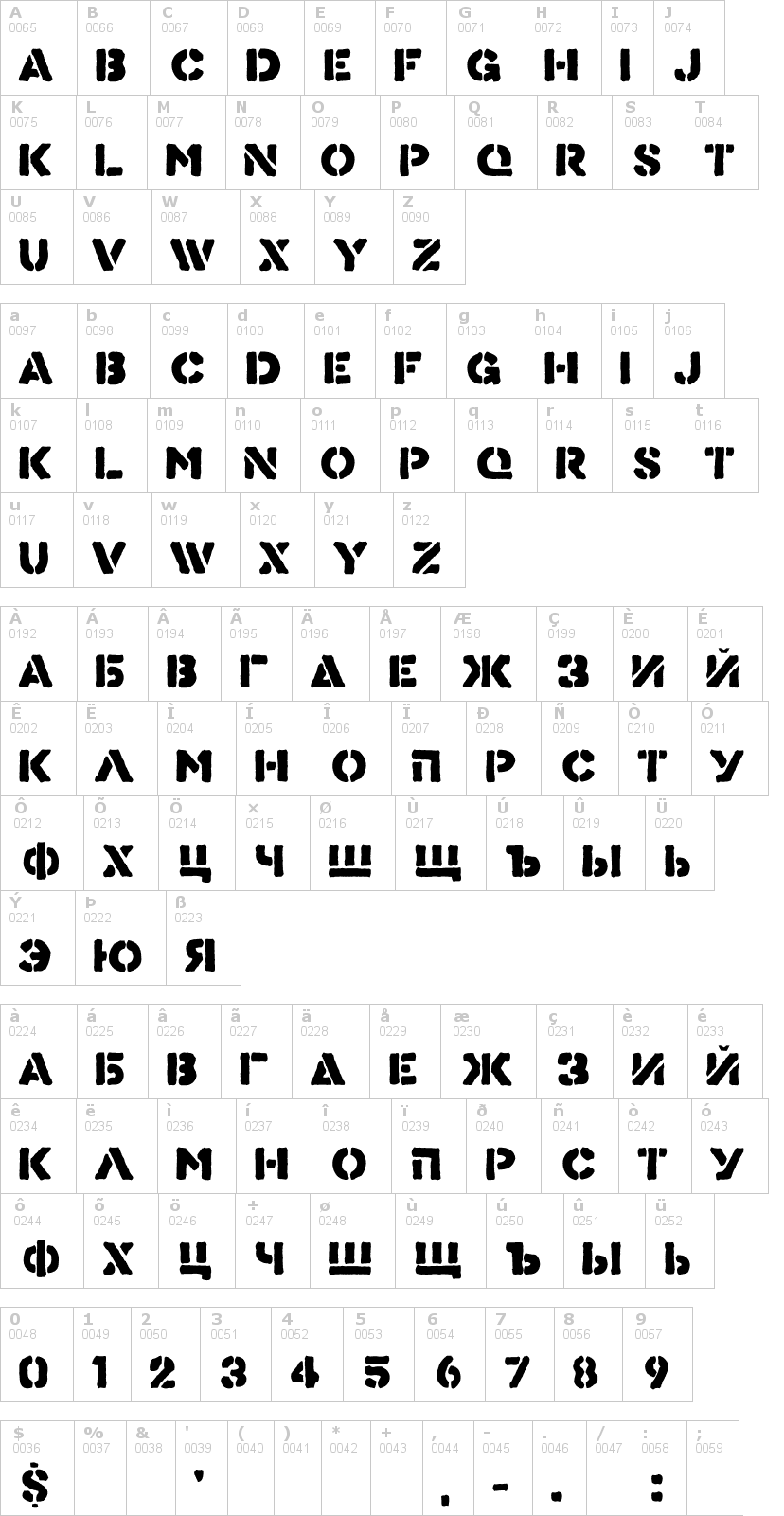 Lettere dell'alfabeto del font know-your-product con le quali è possibile realizzare adesivi prespaziati