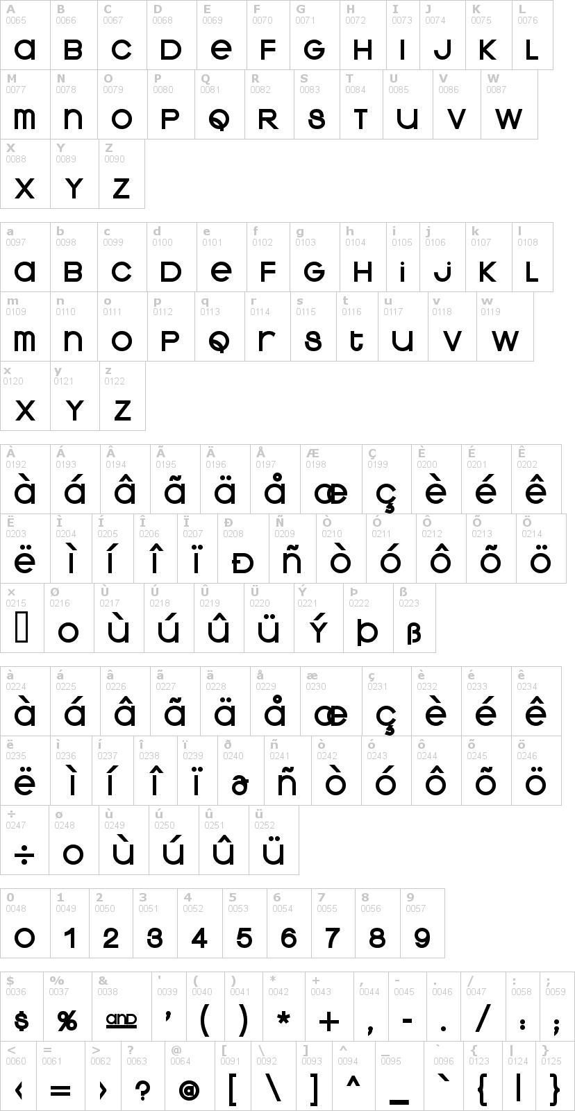 Lettere dell'alfabeto del font kravitz con le quali è possibile realizzare adesivi prespaziati