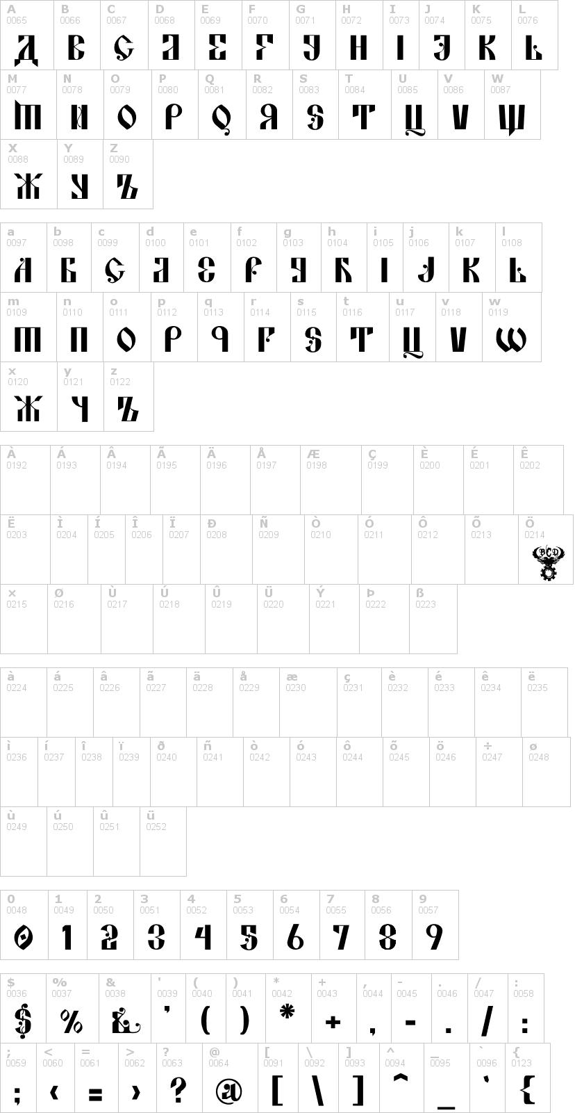 Lettere dell'alfabeto del font kremlin-alexander con le quali è possibile realizzare adesivi prespaziati