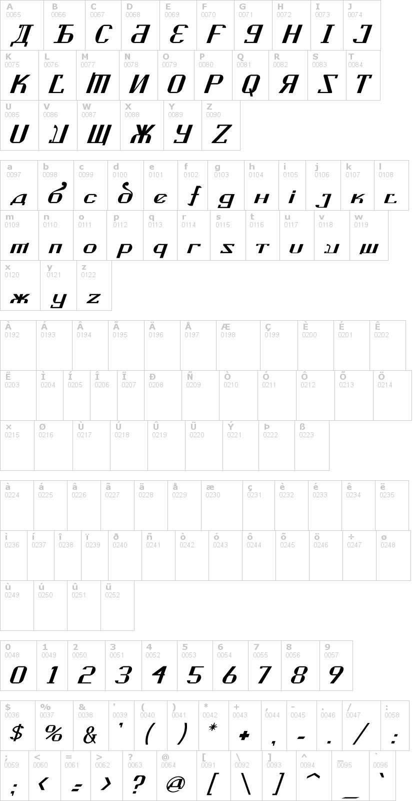 Lettere dell'alfabeto del font kremlin-soviet con le quali è possibile realizzare adesivi prespaziati