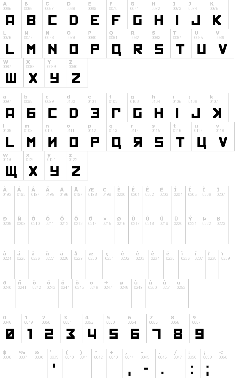 Lettere dell'alfabeto del font kremlin con le quali è possibile realizzare adesivi prespaziati