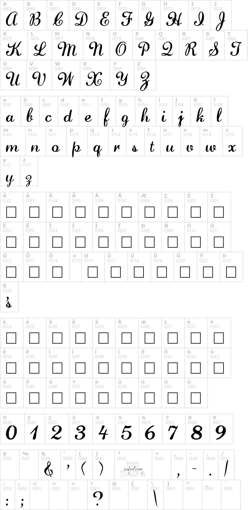Lettere dell'alfabeto del font lauren-script con le quali è possibile realizzare adesivi prespaziati