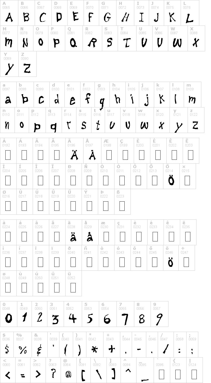 Lettere dell'alfabeto del font lemonheads con le quali è possibile realizzare adesivi prespaziati