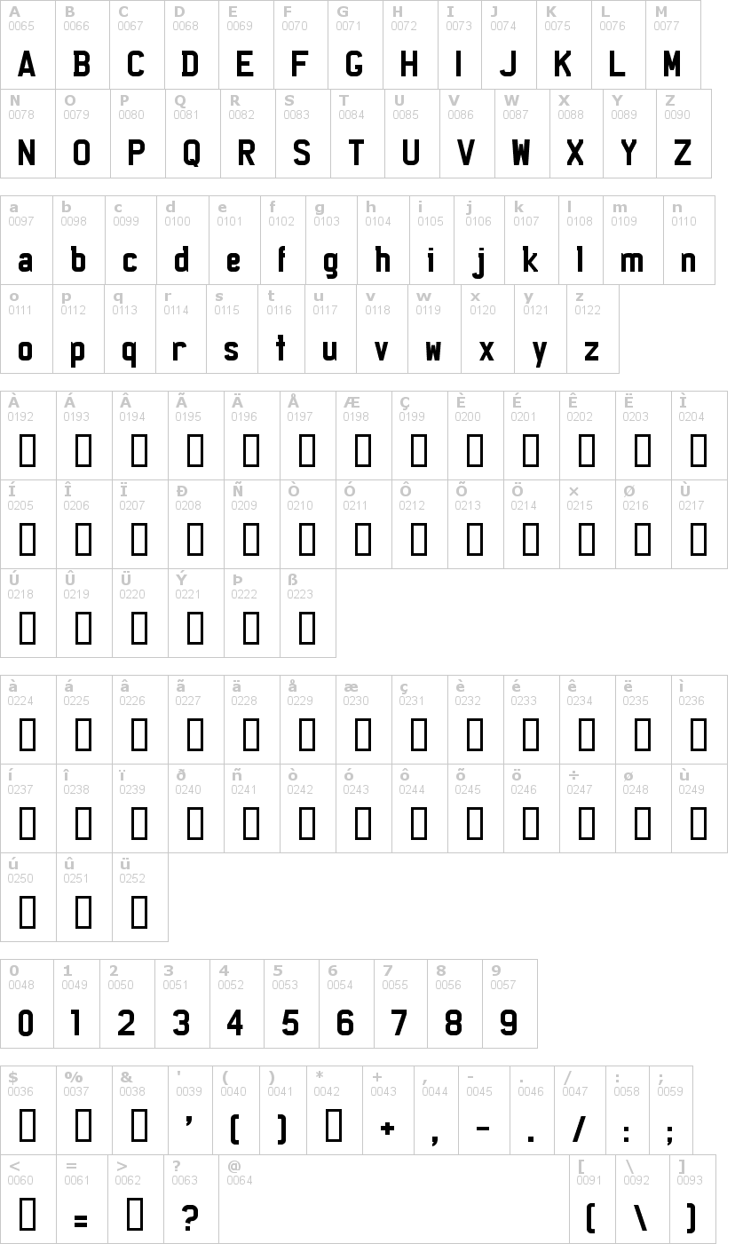Lettere dell'alfabeto del font licenz-plate con le quali è possibile realizzare adesivi prespaziati