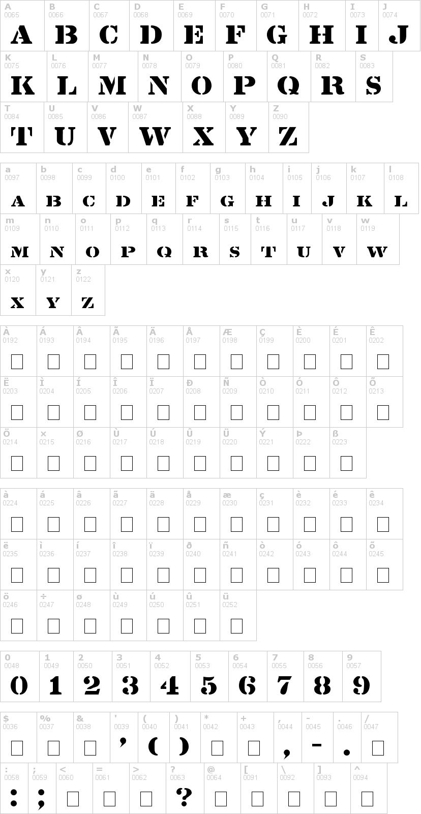 Lettere dell'alfabeto del font lintsec con le quali è possibile realizzare adesivi prespaziati