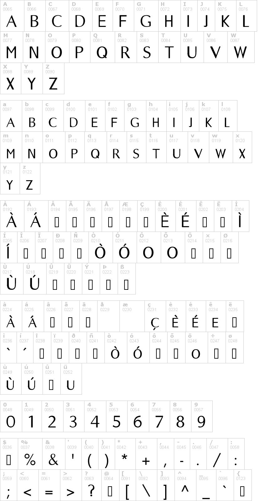 Lettere dell'alfabeto del font longtime con le quali è possibile realizzare adesivi prespaziati