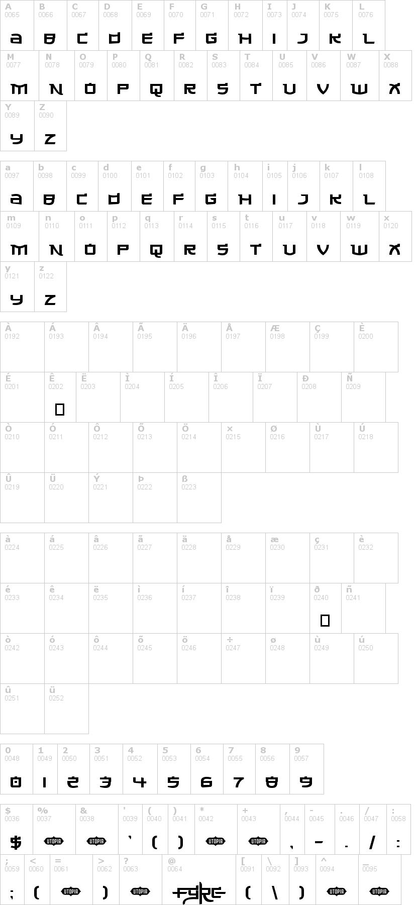 Lettere dell'alfabeto del font made-in-china con le quali è possibile realizzare adesivi prespaziati