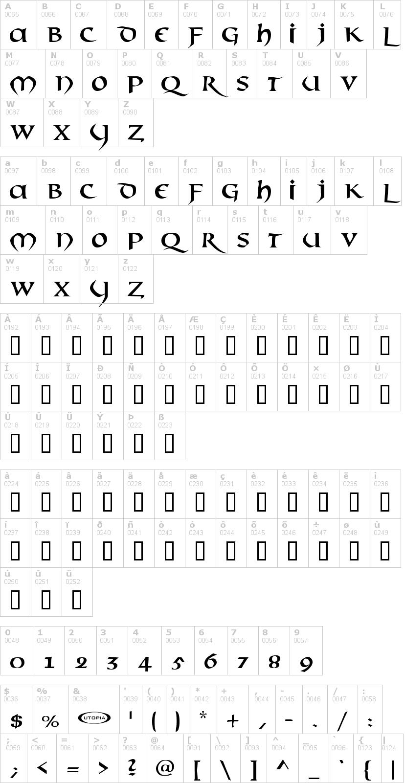 Lettere dell'alfabeto del font mael con le quali è possibile realizzare adesivi prespaziati
