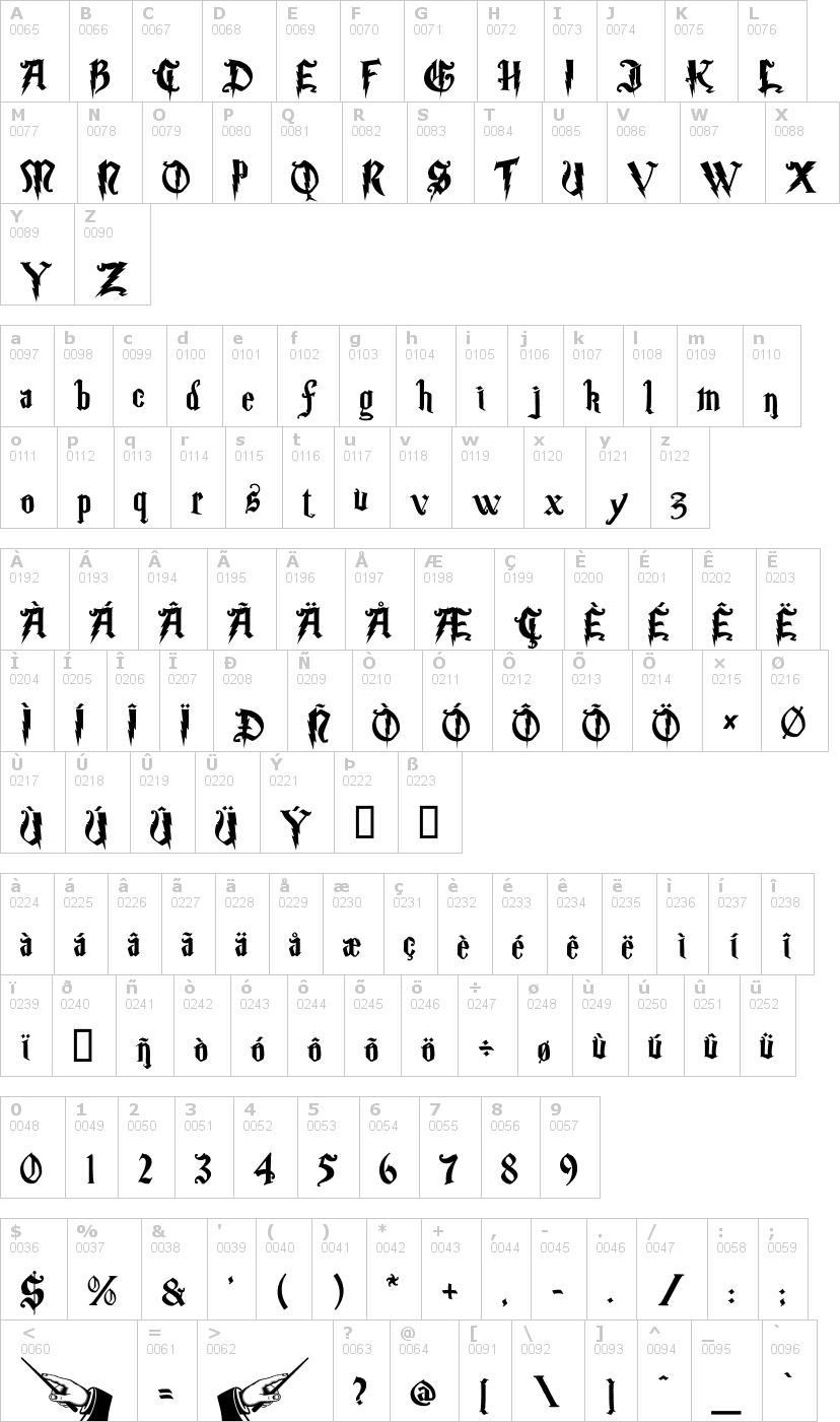 Lettere dell'alfabeto del font magic-school con le quali è possibile realizzare adesivi prespaziati