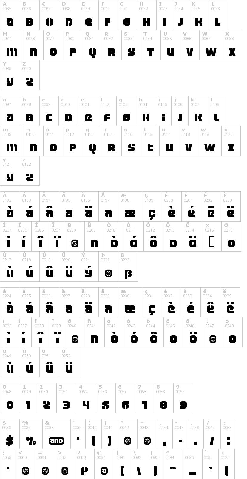 Lettere dell'alfabeto del font manchester con le quali è possibile realizzare adesivi prespaziati