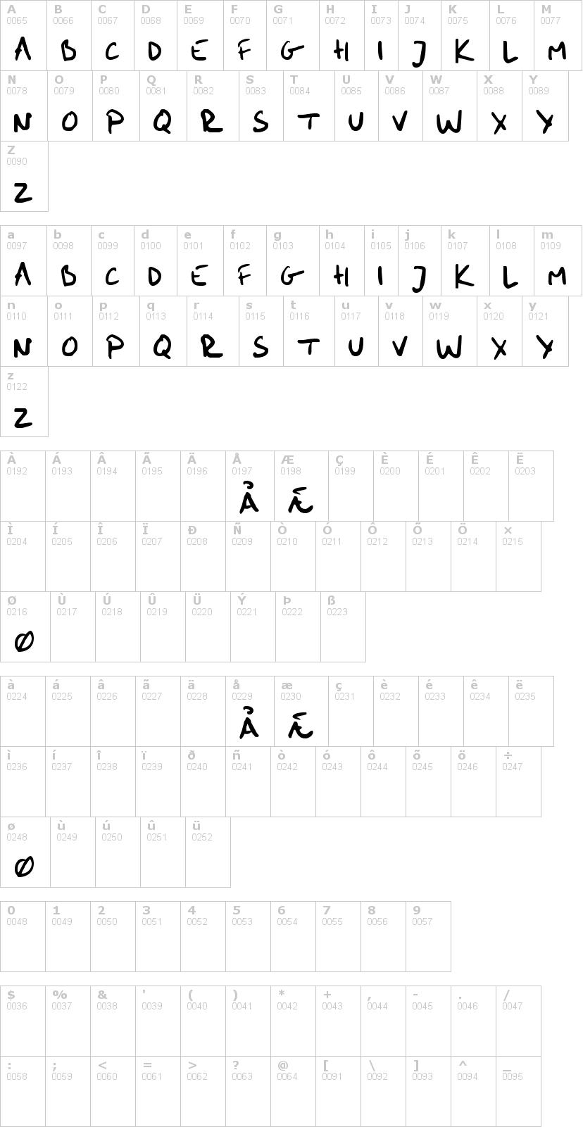 Lettere dell'alfabeto del font me-handwritin-bold con le quali è possibile realizzare adesivi prespaziati