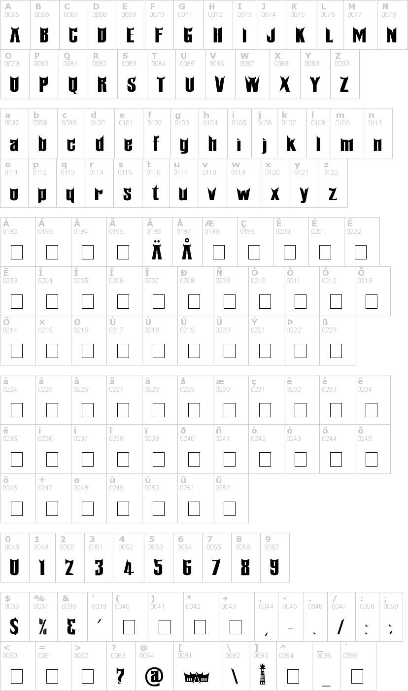 Lettere dell'alfabeto del font minangkabau con le quali è possibile realizzare adesivi prespaziati