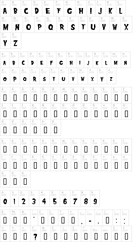 Lettere dell'alfabeto del font misfits con le quali è possibile realizzare adesivi prespaziati