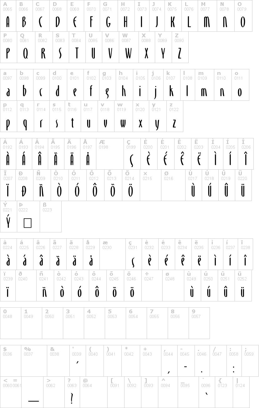 Lettere dell'alfabeto del font monika con le quali è possibile realizzare adesivi prespaziati