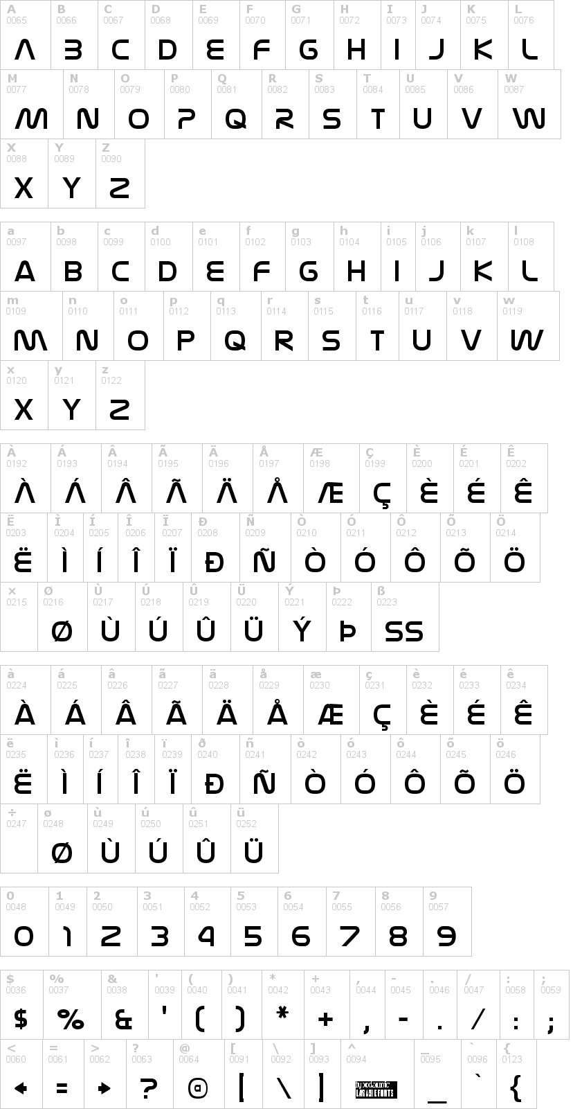 Lettere dell'alfabeto del font nasalization con le quali è possibile realizzare adesivi prespaziati