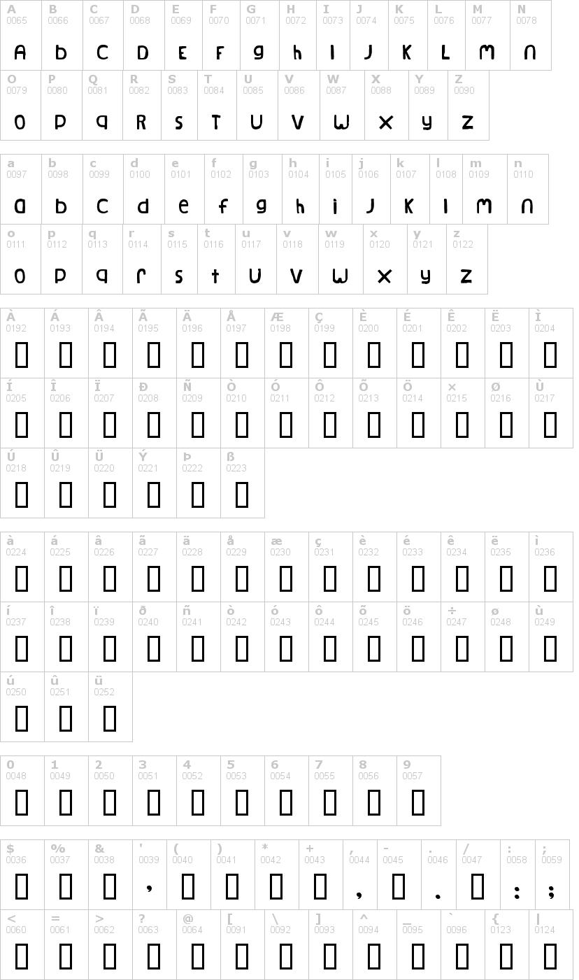 Lettere dell'alfabeto del font natural-log con le quali è possibile realizzare adesivi prespaziati