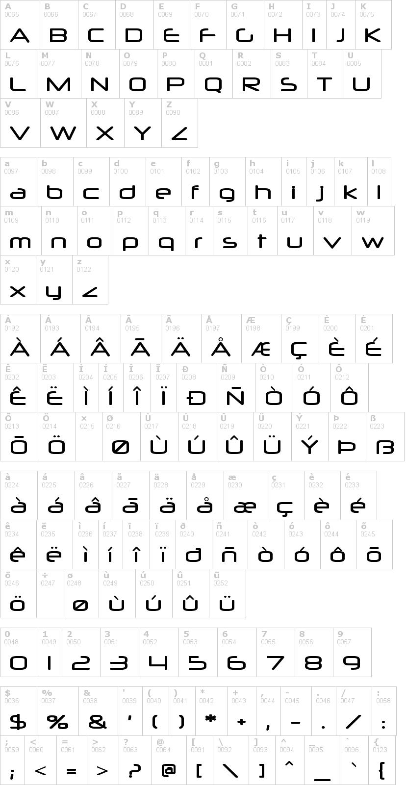 Lettere dell'alfabeto del font neuropol con le quali è possibile realizzare adesivi prespaziati