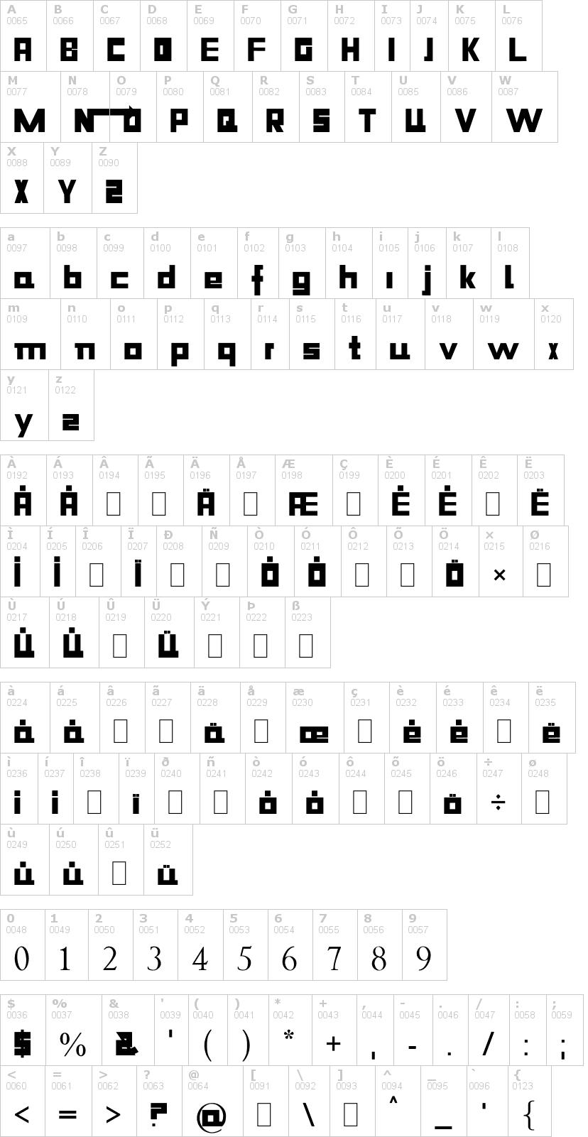 Lettere dell'alfabeto del font niiiii-trous con le quali è possibile realizzare adesivi prespaziati