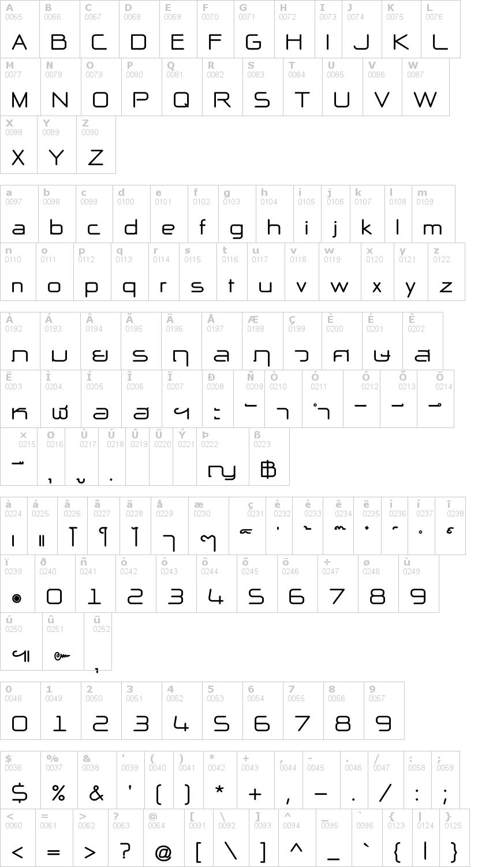 Lettere dell'alfabeto del font np-naipol-all-in-on con le quali è possibile realizzare adesivi prespaziati