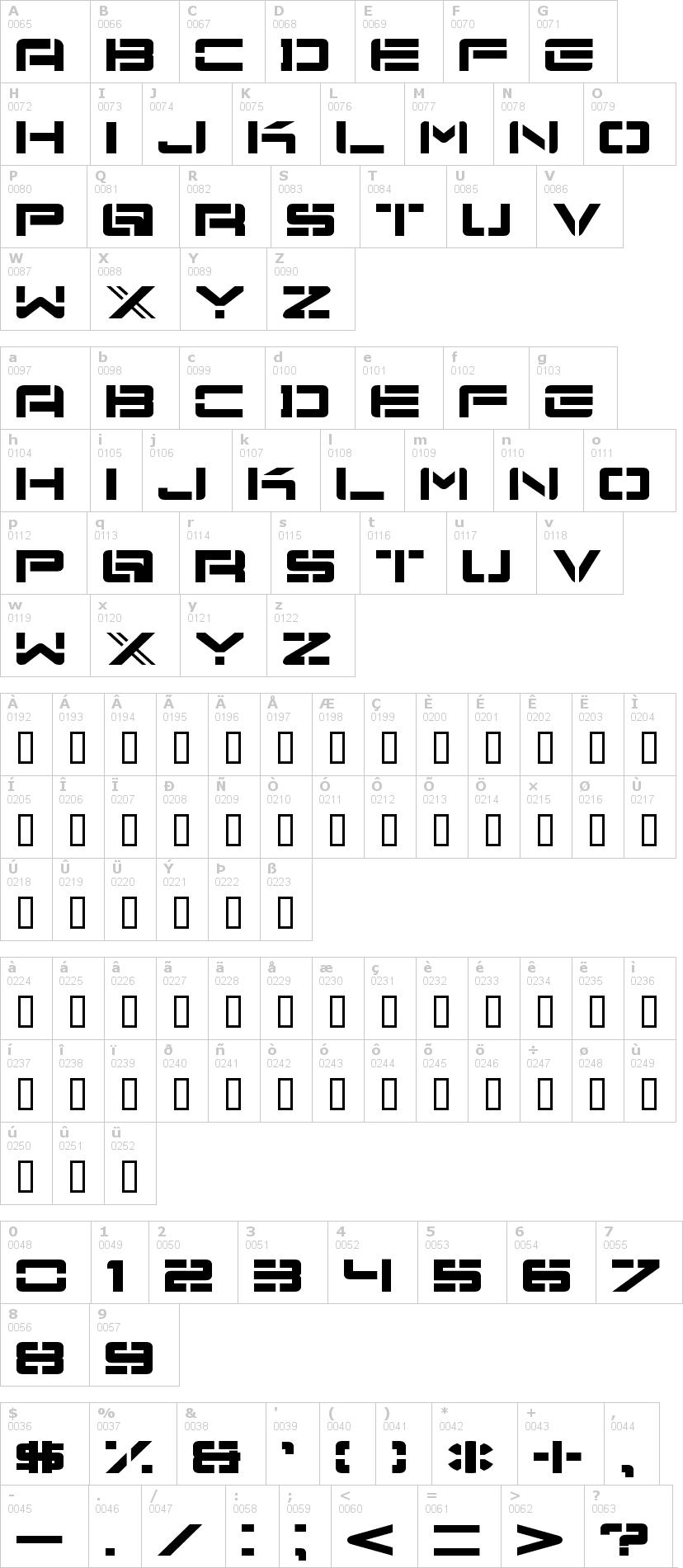 Lettere dell'alfabeto del font nu-school-munitions con le quali è possibile realizzare adesivi prespaziati