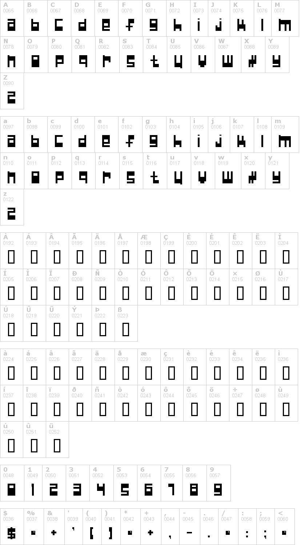 Lettere dell'alfabeto del font null-pointer con le quali è possibile realizzare adesivi prespaziati