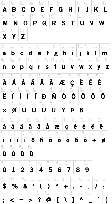 Lettere dell'alfabeto del font old-sans-black con le quali è possibile realizzare adesivi prespaziati